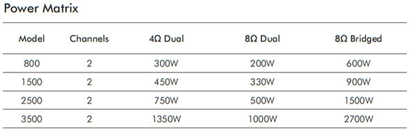 Crown XLi 1500 power matrix alt